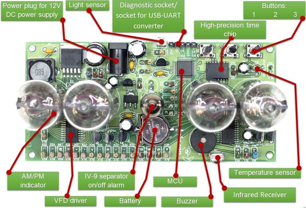 What is on the board Queen numitron IV-13 filament clock